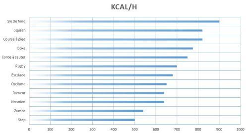 graphique-1